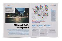 Mixa Magazine #00 by LA TIGRE , via Behance