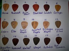 Wählen Sie aus vielen verschiedenen Arten von exotischen Hölzern. Ich gebe jeder machen und jeder nehme ich verkaufen. Sie sind sehr dünn und haben einen wunderbaren warmen Ton. Ich versuche, die gleiche Form und Größe, sondern auf Grund der Natur des Waldes können leicht variieren die Größe und Dicke zu halten.  Wenn Sie eine gemischte Auswahl bitte mit den Holzarten kontaktieren Sie mich, um zu bestellen und Menge, die Sie bestellen möchten. Fand heraus, sie sind ideal für Halsketten…