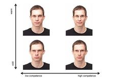 Facial clues such as warmth and competence influence how social exclusion is…