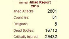 The Annual 'Jihad Report' On The Religion Of Peace…Here's The Toll From 2013