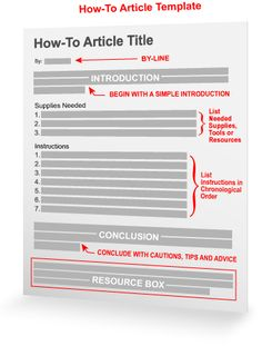 How-To Article Template