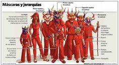 Los Diablos danzantes de Yare son una festividad religiosa que se celebra en San Francisco de Yare, Estado Miranda (Venezuela), el día de Corpus Christi.