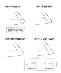 描き方 講座 構造 比率 腕 イラスト Drawing Tutorial Arm Structure Proportion Illustration