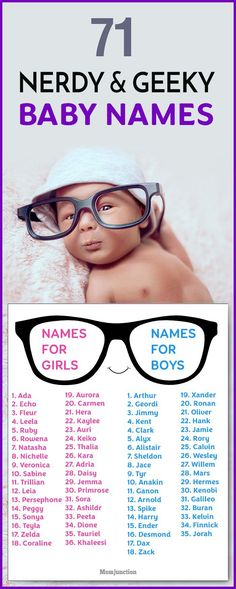 Cute nerdy girl names