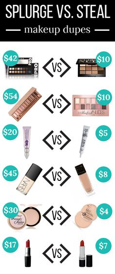 Splurge vs. Steal: 20 Amazing Drugstore Makeup Dupes Make Up Dupes Drugstore, Drugstore Makeup Products, Best Makeup Products 2016, Best Powder Foundation Drugstore, Makeup Deals, Best Matte Lipstick Drugstore, Best Drugstore Primer, Best Drugstore Setting Powder, Drugstore Beauty