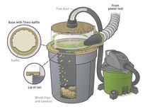 Upgrade your shop vac with a 20 gallon garbage can so you can make your project and suck up debris with ease.