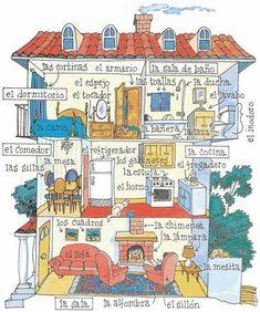 Spaanse woorden in huis - Leuk Spaans leren