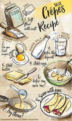 How to make crêpes? Basic recipe infographic (metric) Infographic