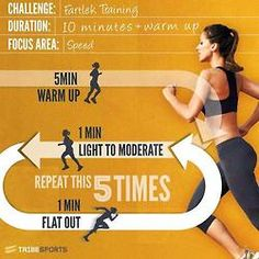 Fartlek Training.  TIP: To kickstart a healthier lifestyle try a SkinnyMe teatox™ to detoxify, cleanse & nourish your body from the inside out - lose weight & discover a healthier you today at www.skinnymetea.com.au | #teatox #tea #detox #skinnymetea #healthy #weightloss #cleanse #natural #organic #health