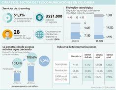 Los operadores de telcos en España exigen que monstruos de la tecnología paguen impuestos también como ellos los pagan en los países donde operan . - larepublica.co