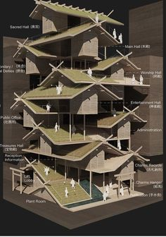 Interesting use of diagonal roof / dividers for pr. - : Interesting use of diagonal roof / dividers for pr. Green Architecture, Architecture Drawings, Concept Architecture, Futuristic Architecture, Amazing Architecture, Landscape Architecture, Architecture Design, Casa Patio, Arch Model