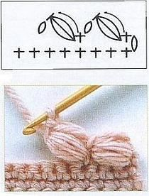 Crochet Edging Pattern - link corrupt but pin shows everything Crochet Stitch Pattern Link has many patterns in various languages but lots have diagrams. Discover thousands of images about Crochet Stitch Pattern. finally I've found it) Crochet Stitch Patt Crochet Borders, Crochet Diagram, Crochet Stitches Patterns, Crochet Chart, Crochet Motif, Stitch Patterns, Crochet Edgings, Points Crochet, Puff Stitch Crochet
