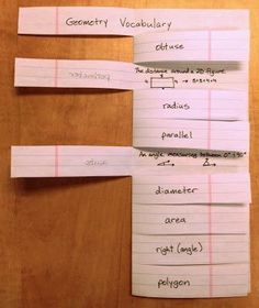 Make a foldable flashcard- helpful for memorizing the phonetic #self personality #softskills #soft skills| http://soft-skills-casper.blogspot.com