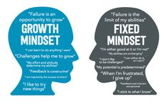 Grit requires a growth mindset