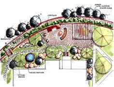yard layout ideas