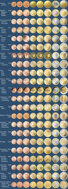 Image result for euro coins by country