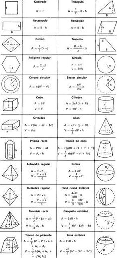 Mar 2020 - best ideas about Geometry formulas MATHEMATIC HISTORY Mathematics is among the oldest sciences in human history. In ancient times, … Geometry Formulas, Math Formulas, Mathematics Geometry, Differentiation Formulas, Geometry Art, Math Equations, Sacred Geometry, Maths Solutions, Physics