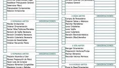 Listas De Revisión II - Checklist