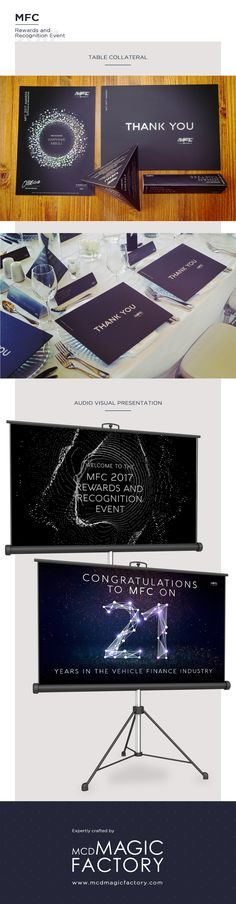 Client: MFC, a division of Nedbank Direct Mailer, 2017 Design, Division, Presentation, Campaign, Branding, Direct Mail, Brand Management, Brand Identity