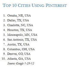 Are Texans ruling Pinterest? :) Isn't that the way it should be?