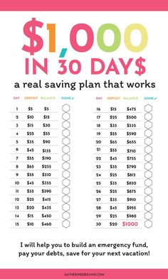 Check out this free 30-day money saving challenge! Try this savings plan printable, to help you save $1,000 in 30-day! It can help you to build an emergency fund, pay your mortgage faster, save for retirement or for your next amazing holiday! The easiest saving planner you will ever need! Savings challenge | Saving money challenge | #savingtips #savingmoneytips #savings #savingmoney #moneychallenge
