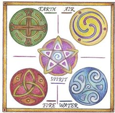 Image result for earth air fire water symbols