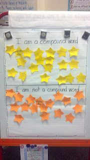 Field of Poppies: awesome collection of compound word activities!