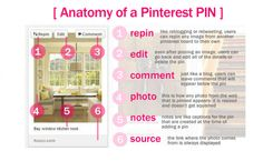 Anatomy of a Pinterest Pin