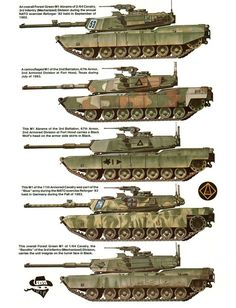 War Machines - M-1 Abrams Color Scheme Infographic