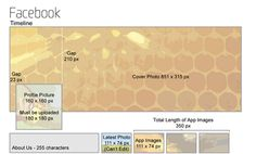 Handy reference for selecting the proper image size for social media sites.  www.dons-digital-photo-corner.com