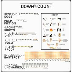 1000 ways to die?