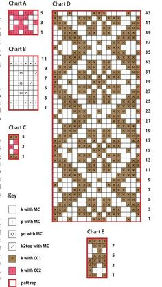 from Knitting traditions fall 2011 mit Anu Raud Schaf! Knitted Mittens Pattern, Fair Isle Knitting Patterns, Fair Isle Pattern, Knitting Charts, Knitting Stitches, Filet Crochet, Fair Isle Chart, Chart Design, Tapestry Crochet
