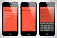 Reporter app for iPhone Surveys you Intermittently Throughout the day and Gives you Visualizations of Your Activity.