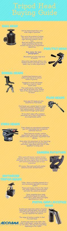 Tripod Head Buying Guide Infograph #video #camera #tripod #DIY #photography
