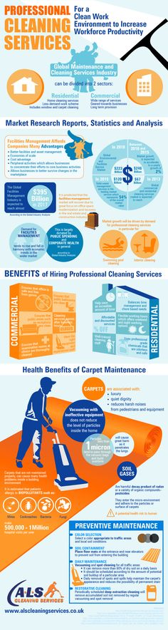 Professional Cleaning Services For a Clean Work Environment to Increase…