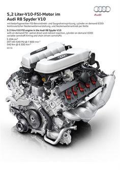 Motor'n | NEW AUDI R8 SPYDER V10: DEBUT AT THE NEW YORK INTERNATIONAL AUTO SHOW
