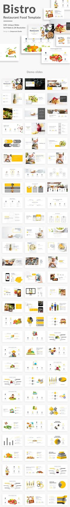 Pin by Premium Design on Keynote Template Pinterest Business