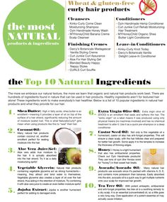 Top 10 Ingredients of Natural Hair Products http://www.naturallycurly.com/curlreading/kinky-hair-type-4a/top-ten-natural-ingredients-for-your-hair