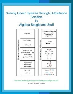 Substitution and the distributive property math pinterest solving system of linear equations by substitution foldable fandeluxe Choice Image