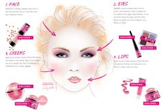 Lily Cole for The Body Shop get the look. Pretty in pink make-up tips.  http://www.thebodyshop.com/content/lily-cole-get-the-look-pink.aspx