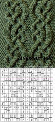 Crochet Lace Sweater Pattern Knitting Stitches New Ideas Cable Knitting Patterns, Knitting Stiches, Knitting Charts, Lace Knitting, Knitting Designs, Knit Patterns, Stitch Patterns, Crochet Lace, Knitting Needles