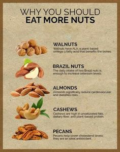 Health Diet, Health And Nutrition, Health Fitness, Holistic Nutrition, Potato Nutrition, Nutrition Action, Nutrition Jobs, Nutrition Chart, Health And Wellness