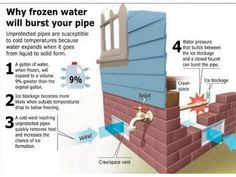 How to Prevent Your Pipes From Freezing As Temps Drop