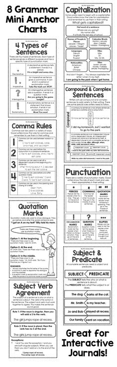 Get these 8 grammar mini anchor charts to glue in your students interactive writing journals. They are a great resource to help your students remember some important grammar rules. Topics included: Punctuation Rules, Capitalization Rules, Comma Rules, Quotation Marks, Subject and Verb Agreement, Subject and Predicate, and Compound and Complex Sentences! Maybe get students to work in groups and make little booklets
