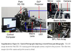 Northwestern researchers create state-of-the-art massively multiplexed beam pen lithography desktop nanofabrication tool