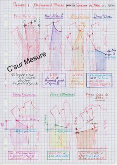C' mes cours Couture/Patronnage, gratuit, partage, Faq ..., créas, patrons, ID, Mode, ..., C' Vachem'man qui ...!