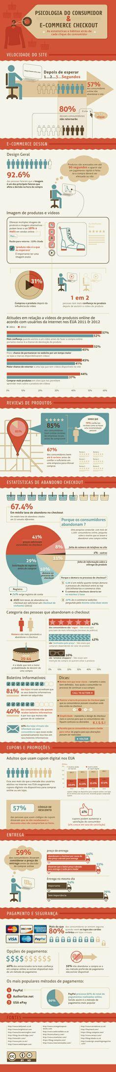 A psicologia do consumidor e e-commerce checkout