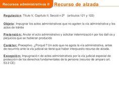 Los recursos administrativos en la ley 39 2015 Law, Spanish Words, Study Tips, Accounting, Righteousness, Studios