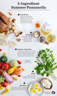 Food infographic How to Make a Panzanella with Any Produce [Infographic] Infographic Description How to Make a Panzanella with Any Produce (Infographic) – Infographic Source – Food Graphic Design, Food Menu Design, Web Design, Recipe Book Design, Cookbook Design, Clean Eating Food List, Pumpkin Oil, Green Pumpkin, Best Diets