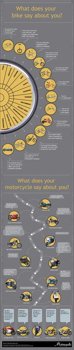 What your bicycle or motorcycle says about you!   #bikes #mc #Infographics